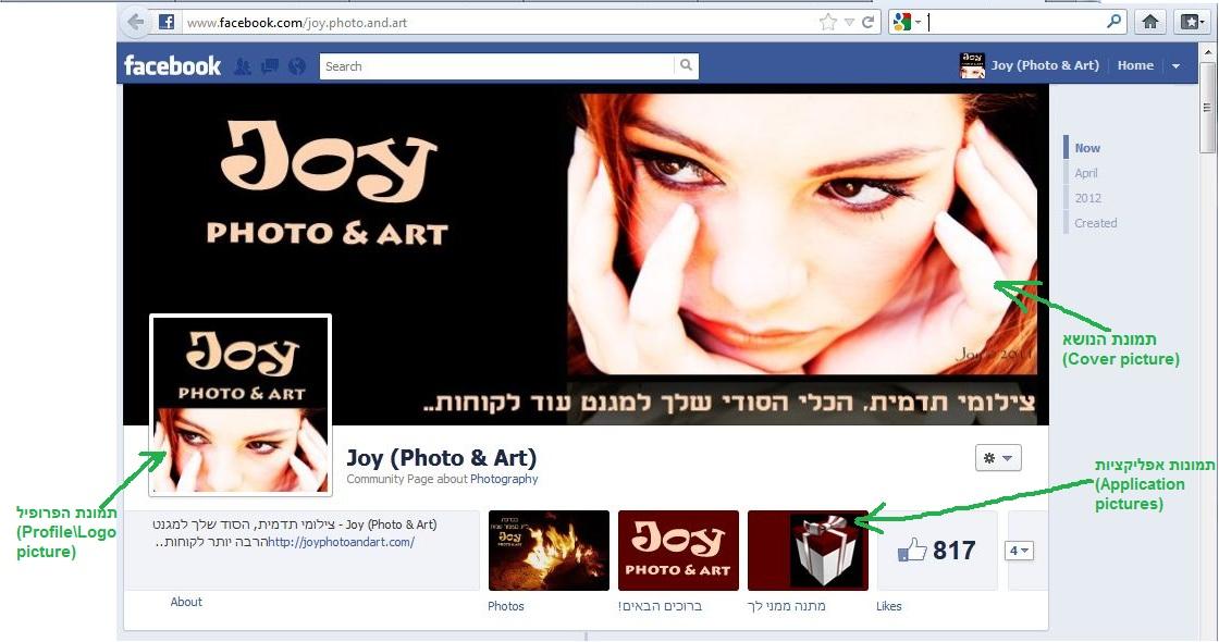 מי אמר שתמונת הנושא בדף העסקי בפייסבוק לא משפיעה על הצלחת העסק שלכם?